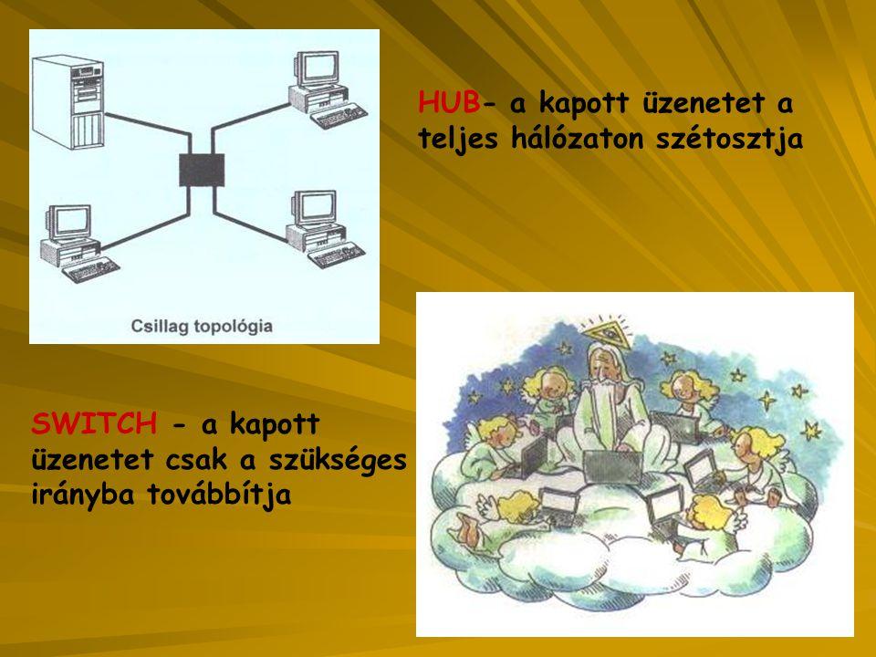 SWITCH - a kapott üzenetet csak a szükséges irányba továbbítja HUB- a kapott üzenetet a teljes hálózaton szétosztja