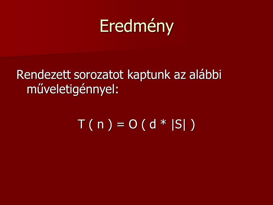 Eredmény Rendezett sorozatot kaptunk az alábbi műveletigénnyel: T ( n ) = O ( d * |S| )