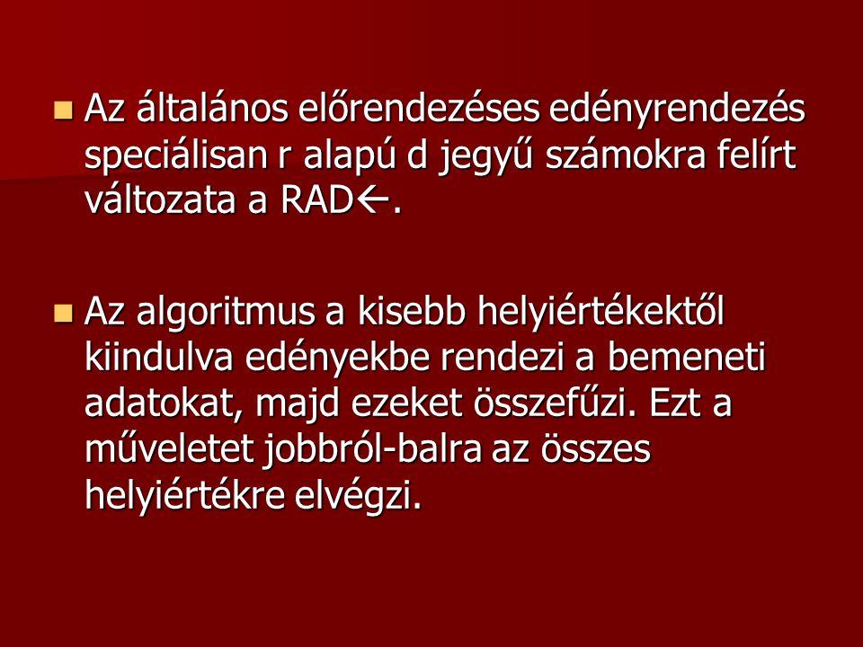 Az általános előrendezéses edényrendezés speciálisan r alapú d jegyű számokra felírt változata a RAD . Az általános előrendezéses edényrendezés speci
