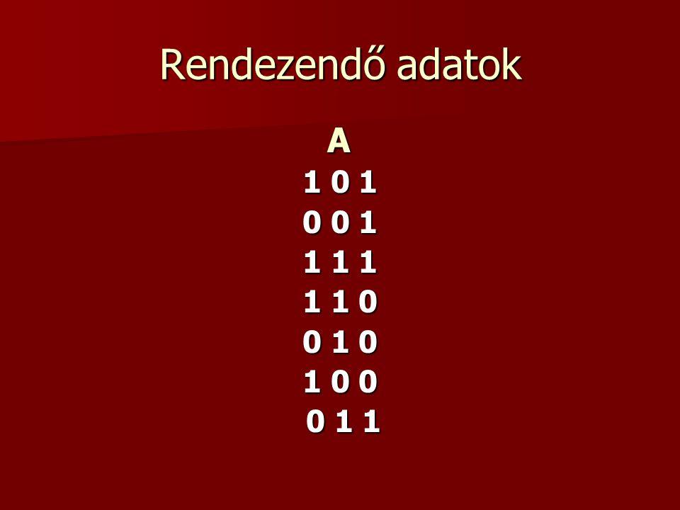 Rendezendő adatok A 1 0 1 0 0 1 1 1 1 1 1 0 0 1 0 1 0 0 0 1 1