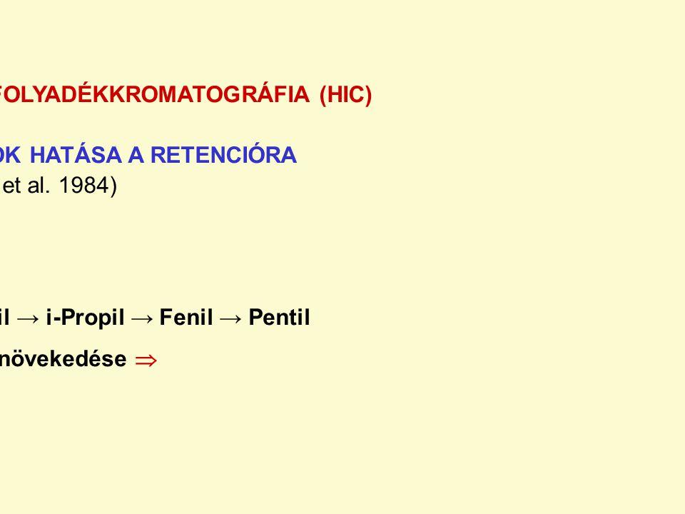 HIDROFÓB KÖLCSÖNHATÁSÚ FOLYADÉKKROMATOGRÁFIA (HIC) KÜLÖNBÖZŐ LIGANDUMOK HATÁSA A RETENCIÓRA (Gooding et al. 1984) OH-Propil → Propil → Benzil → i-Prop