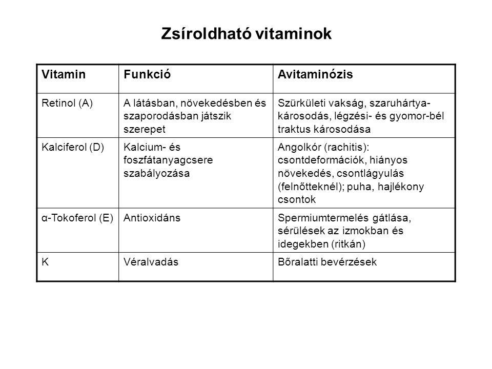 Zsíroldható vitaminok VitaminFunkcióAvitaminózis Retinol (A)A látásban, növekedésben és szaporodásban játszik szerepet Szürkületi vakság, szaruhártya-