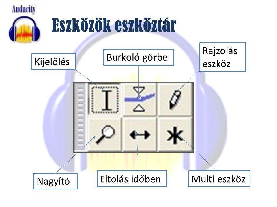 Eszközök eszköztár Nagyító Kijelölés Burkoló görbe Rajzolás eszköz Multi eszközEltolás időben