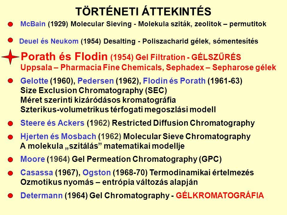 """KATION CSERÉLŐK Negatív töltésű funkcionális csoportokkal (szulfonil, karbonil, CM, PO 4 ) ANION CSERÉLŐK Pozitív töltésű (primer, vagy szubsztituált, szekunder, tercier, kvaterner amino, imino, guanidil, stb.) funkcionális csoportokkal AMFOTER (kevert) TIPUSOK Pozitív és negatív töltésű funkcionális csoportokat tartalmazó komplex szerkezettel ERŐS - GYENGE IONCSERÉLŐK DISSZOCIÁCIÓ FOKA (pK A, pK K, pK I ) SZERINT """"TENTACLE ELV - KAPACITÁS ."""