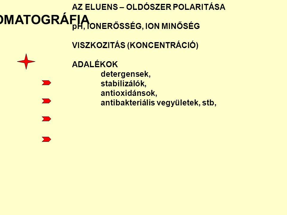 IONCSERÉLŐ FOLYADÉKKROMATOGRÁFIA AZ ÁRAMLÓ FÁZIS IONERŐSSÉG (I) - IONMINŐSÉG összefüggésből számítható, ahol: c i az i-edik ion koncentrációja, z i 2 az i-edik ion töltés számának négyzete.
