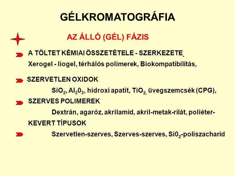 CSOPORT FRAKCIONÁLÁS GÉLKROMATOGRÁFIÁVAL