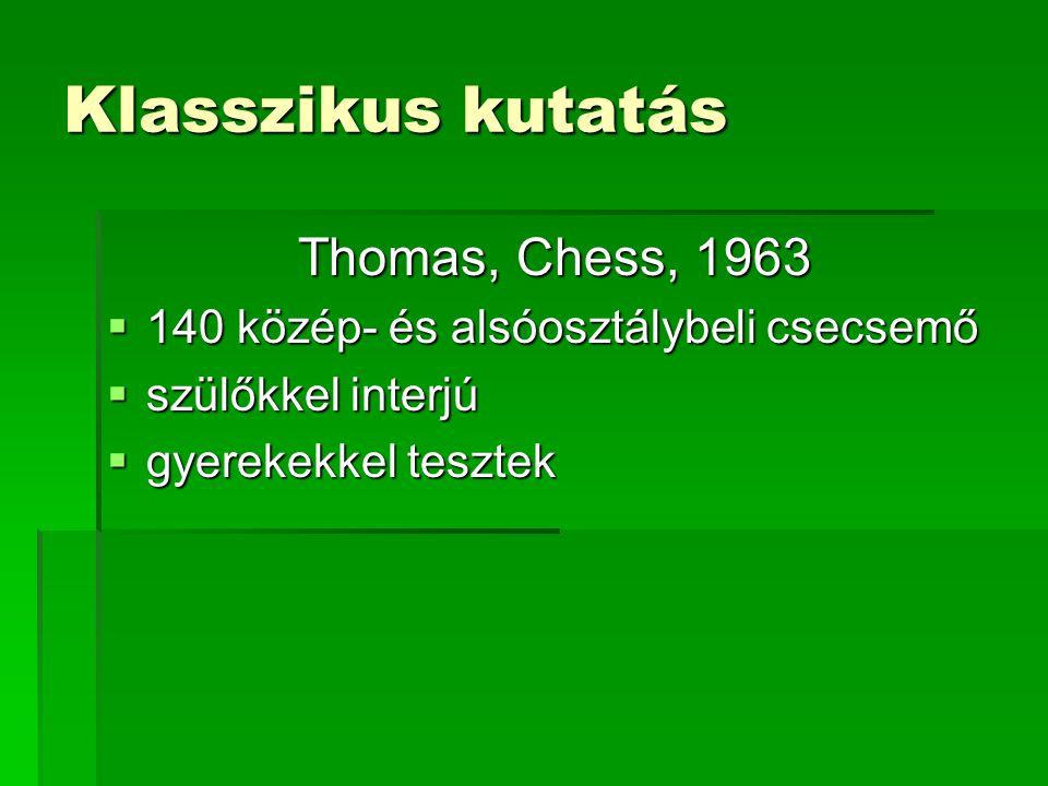 Klasszikus kutatás Thomas, Chess, 1963  140 közép- és alsóosztálybeli csecsemő  szülőkkel interjú  gyerekekkel tesztek