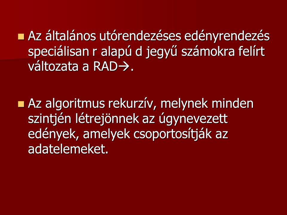 Az általános utórendezéses edényrendezés speciálisan r alapú d jegyű számokra felírt változata a RAD . Az általános utórendezéses edényrendezés speci