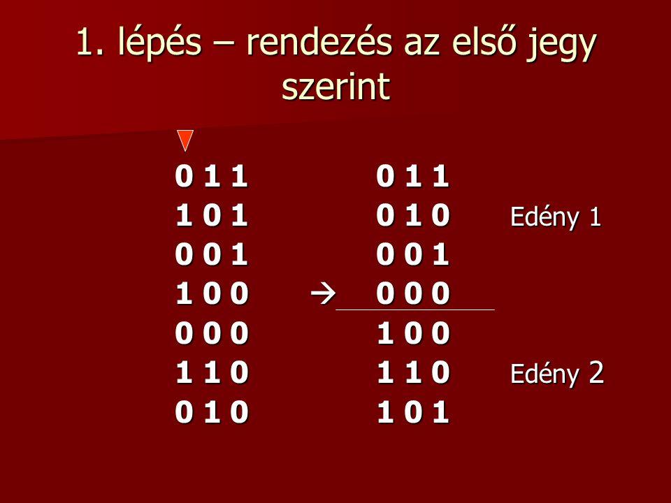 1. lépés – rendezés az első jegy szerint 0 1 10 1 1 1 0 10 1 0 Edény 1 0 0 10 0 1 1 0 0  0 0 0 0 0 01 0 0 1 1 01 1 0 Edény 2 0 1 01 0 1
