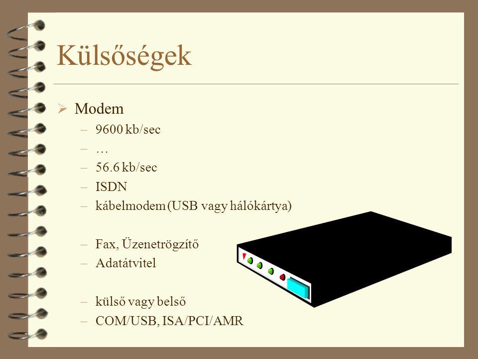 Külsőségek  Modem –9600 kb/sec –… –56.6 kb/sec –ISDN –kábelmodem (USB vagy hálókártya) –Fax, Üzenetrögzítő –Adatátvitel –külső vagy belső –COM/USB, I