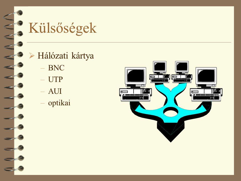 Külsőségek  Hálózati kártya –BNC –UTP –AUI –optikai