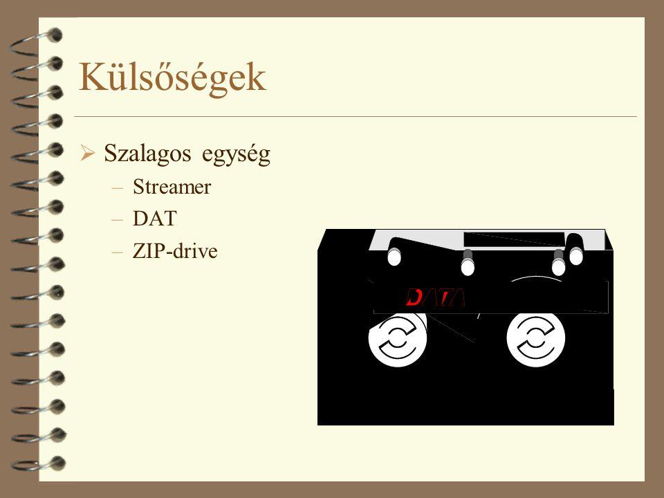 Külsőségek  Szalagos egység –Streamer –DAT –ZIP-drive
