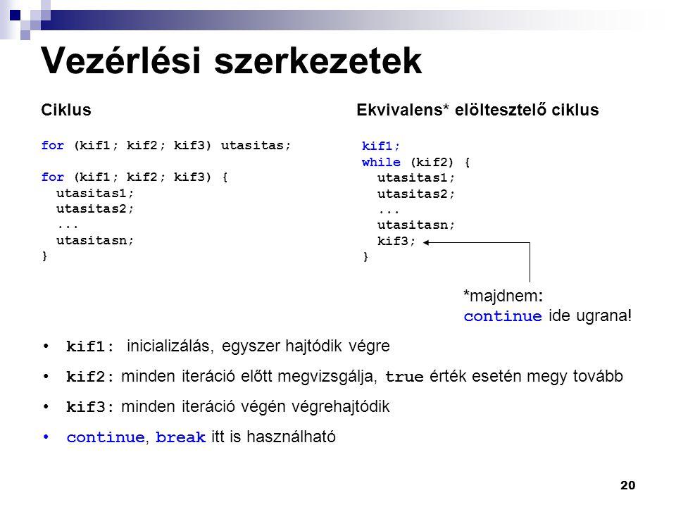 20 Vezérlési szerkezetek Ciklus for (kif1; kif2; kif3) utasitas; for (kif1; kif2; kif3) { utasitas1; utasitas2;...