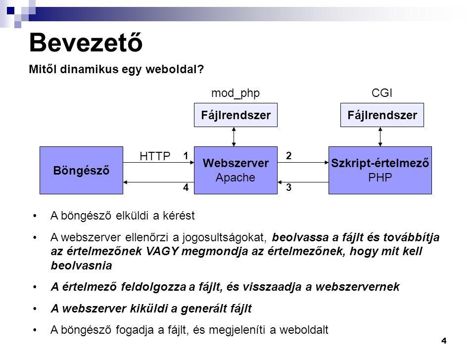 4 Bevezető Mitől dinamikus egy weboldal? Böngésző Webszerver Apache Szkript-értelmező PHP Fájlrendszer HTTP A böngésző elküldi a kérést A webszerver e