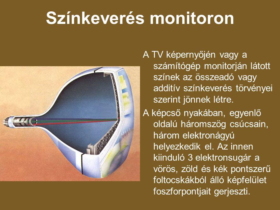 Színkeverés monitoron A TV képernyőjén vagy a számítógép monitorján látott színek az összeadó vagy additív színkeverés törvényei szerint jönnek létre.