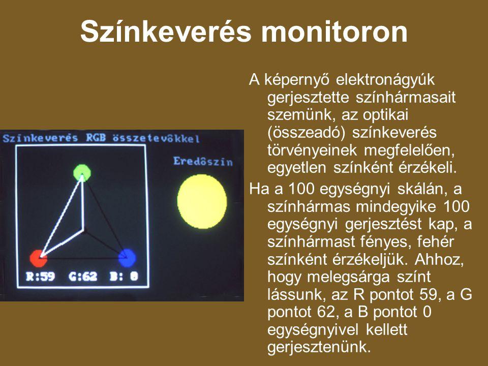 Színkeverés monitoron A képernyő elektronágyúk gerjesztette színhármasait szemünk, az optikai (összeadó) színkeverés törvényeinek megfelelően, egyetle