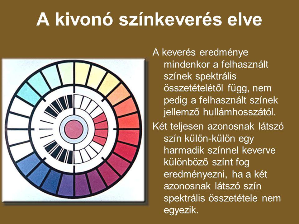 A kivonó színkeverés elve A keverés eredménye mindenkor a felhasznált színek spektrális összetételétől függ, nem pedig a felhasznált színek jellemző h