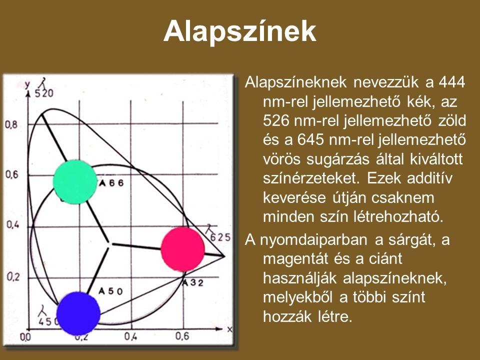 Alapszínek Alapszíneknek nevezzük a 444 nm-rel jellemezhető kék, az 526 nm-rel jellemezhető zöld és a 645 nm-rel jellemezhető vörös sugárzás által kiv