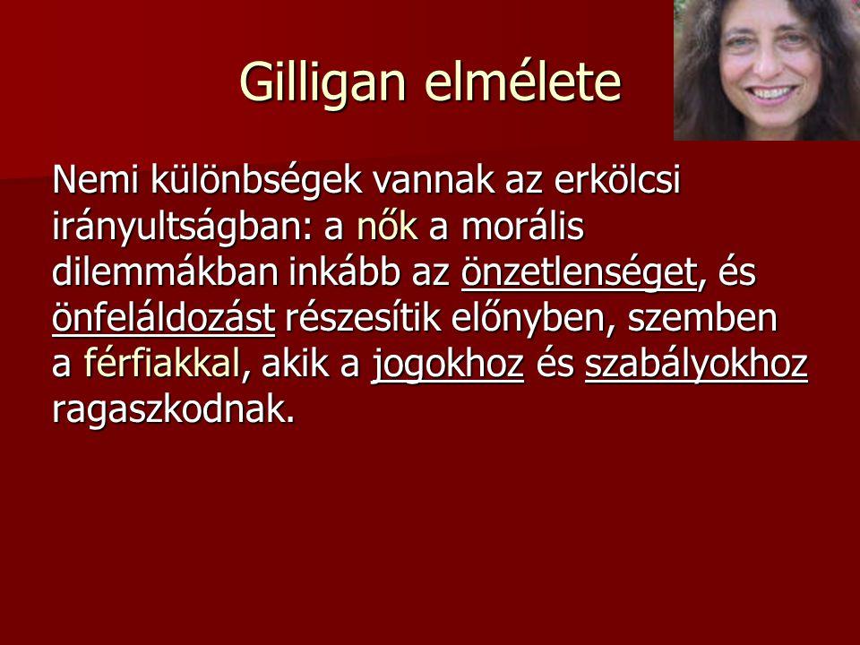 Gilligan elmélete Nemi különbségek vannak az erkölcsi irányultságban: a nők a morális dilemmákban inkább az önzetlenséget, és önfeláldozást részesítik előnyben, szemben a férfiakkal, akik a jogokhoz és szabályokhoz ragaszkodnak.
