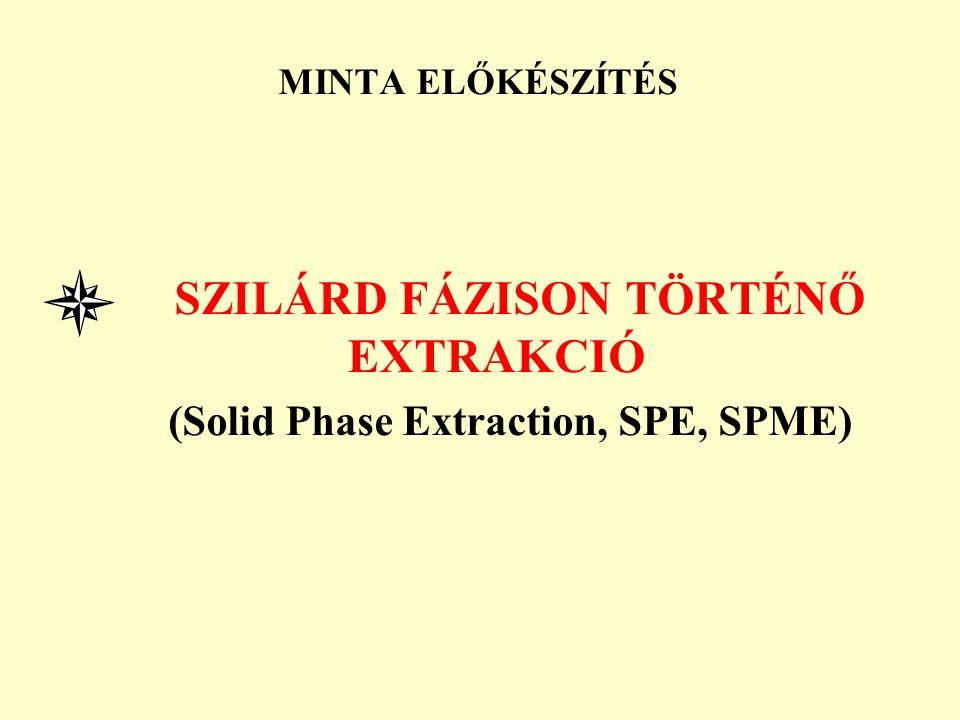 MINTA ELŐKÉSZÍTÉS SZILÁRD FÁZISON TÖRTÉNŐ EXTRAKCIÓ (Solid Phase Extraction, SPE, SPME)