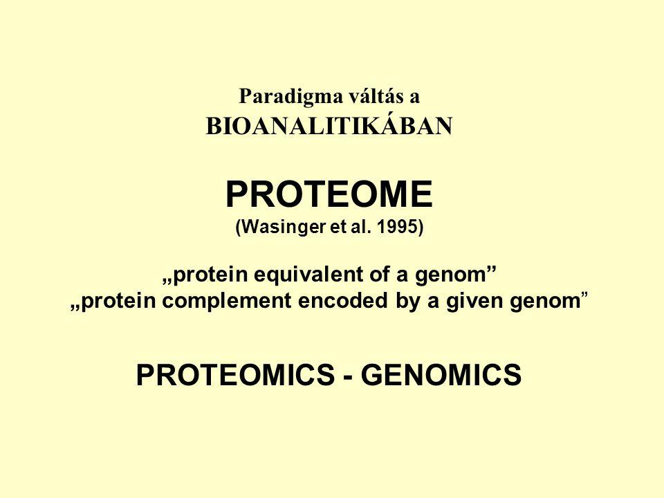 PROTEOMICS (Wang és Hanasch, 2003) EXPRESSION PROTEOMICS A genomban kódolt valamennyi fehérje azonosítása és mérése, Celluláris lokalizációjuk és poszt-transzlációs módosításuk meghatározása.