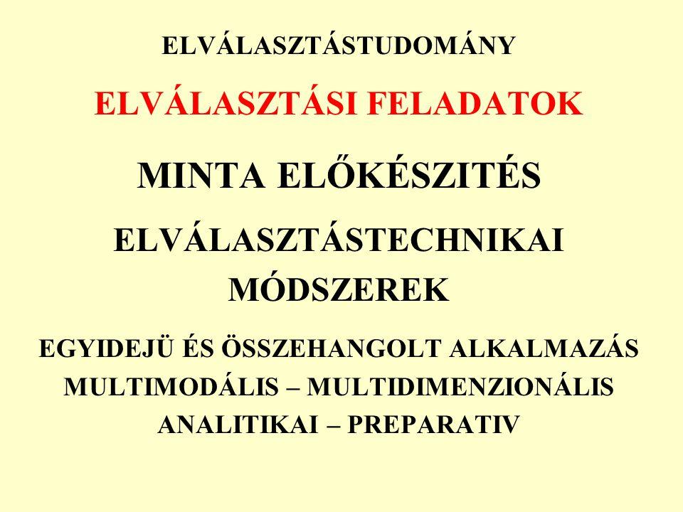 VIZES MeOH A FOLCH-FÉLE EXTRAKCIÓ Apoláris (lipidek-zsírok) vegyületekre VIZES FÁZISÚ MINTA 1 TÉRFOGAT (VÉRSZÉRUM, SZÖVET HOMOGENIZÁTUM) KLOROFORM-METANOL (1:1) 16 FORRÁSIG HEVÍTÉS KLOROFORM 8 SZŰRÉS – CENTRIFUGÁLÁS VÁLASZTÓTÖLCSÉRBEN 1% KCl 0,2 TÉRFOGAT ELVÁLASZTÁS KLOROFORM (ALSÓ) FÁZIS BEPÁRLÁSA ANALIZIS (TLC, HPLC) CHCl 3