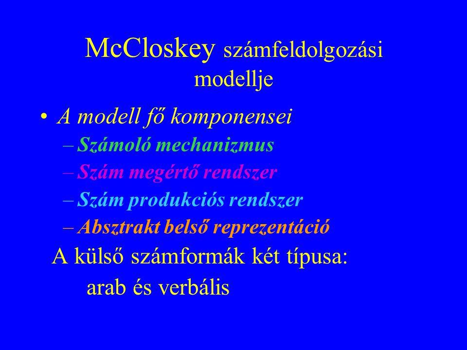 McCloskey számfeldolgozási modellje A modell fő komponensei –Számoló mechanizmus –Szám megértő rendszer –Szám produkciós rendszer –Absztrakt belső rep
