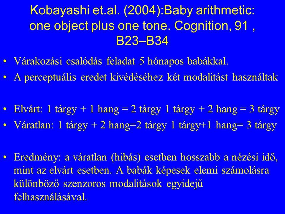 Kobayashi et.al. (2004):Baby arithmetic: one object plus one tone. Cognition, 91, B23–B34 Várakozási csalódás feladat 5 hónapos babákkal. A perceptuál