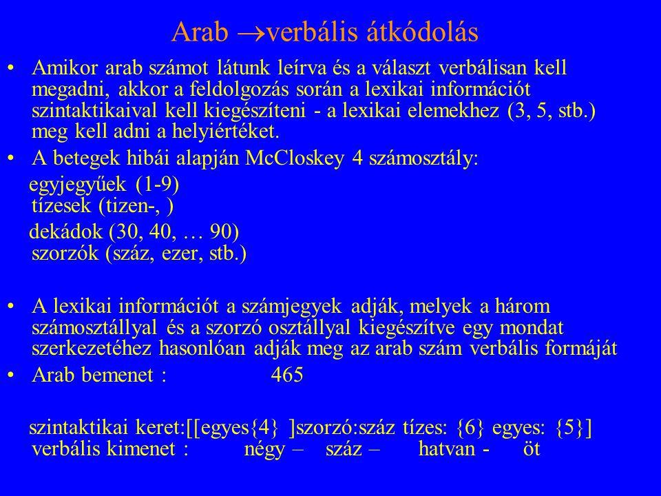Arab  verbális átkódolás Amikor arab számot látunk leírva és a választ verbálisan kell megadni, akkor a feldolgozás során a lexikai információt szint