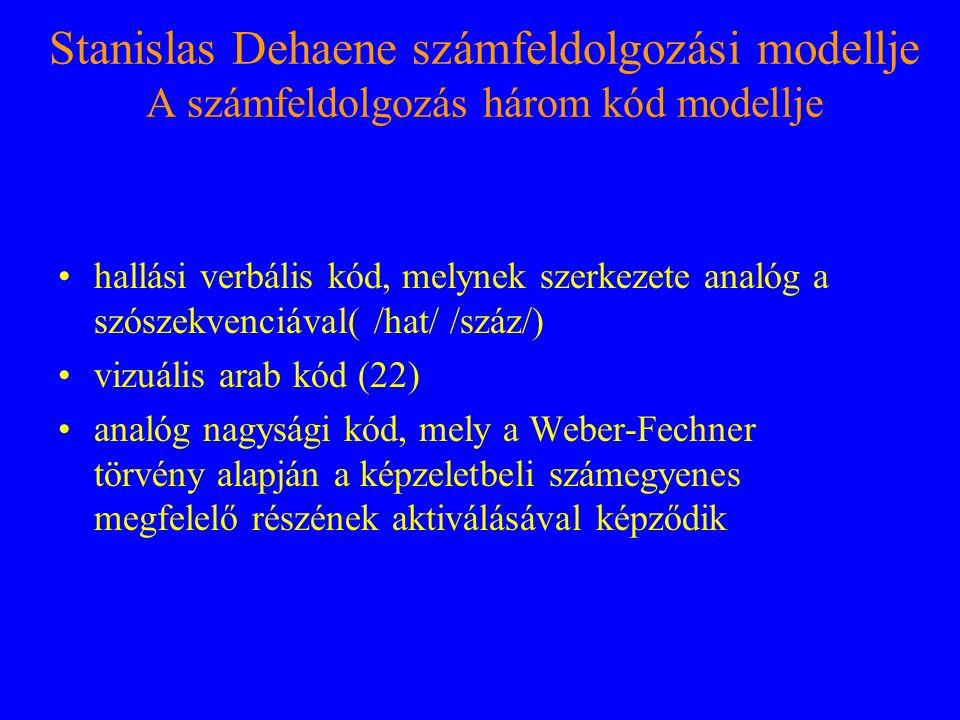 Stanislas Dehaene számfeldolgozási modellje A számfeldolgozás három kód modellje hallási verbális kód, melynek szerkezete analóg a szószekvenciával( /