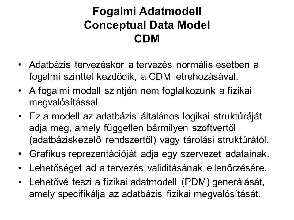 Fogalmi Adatmodell Conceptual Data Model CDM Adatbázis tervezéskor a tervezés normális esetben a fogalmi szinttel kezdődik, a CDM létrehozásával.