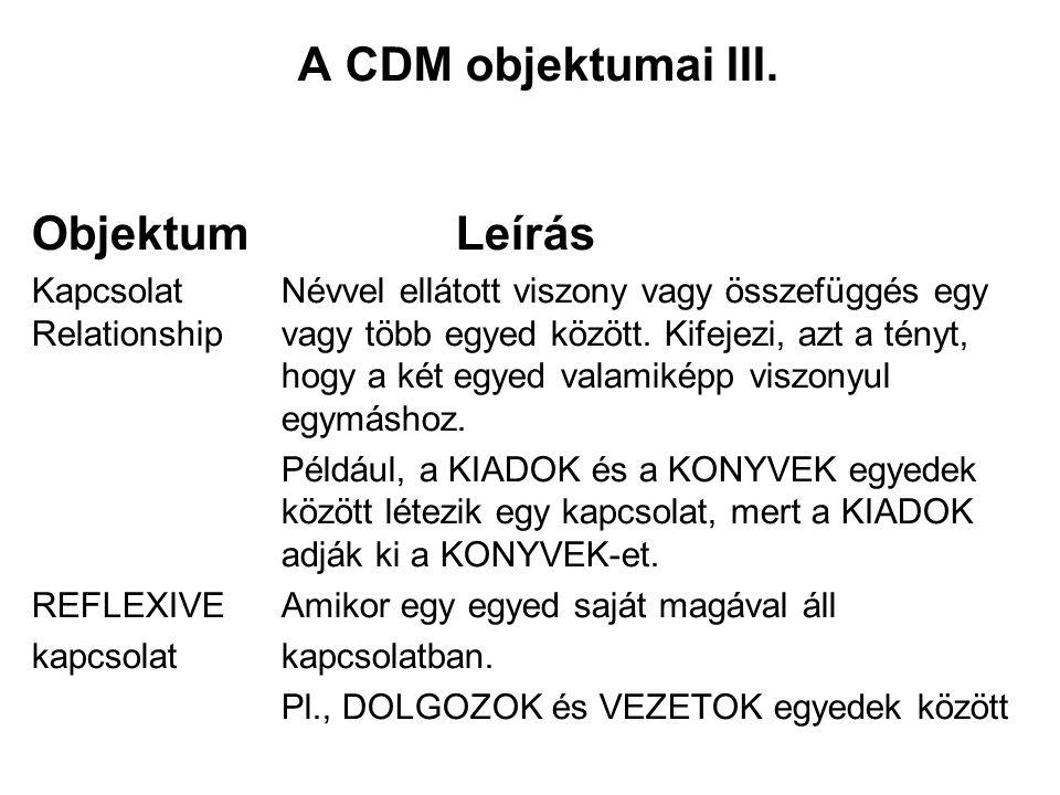 A CDM objektumai III.