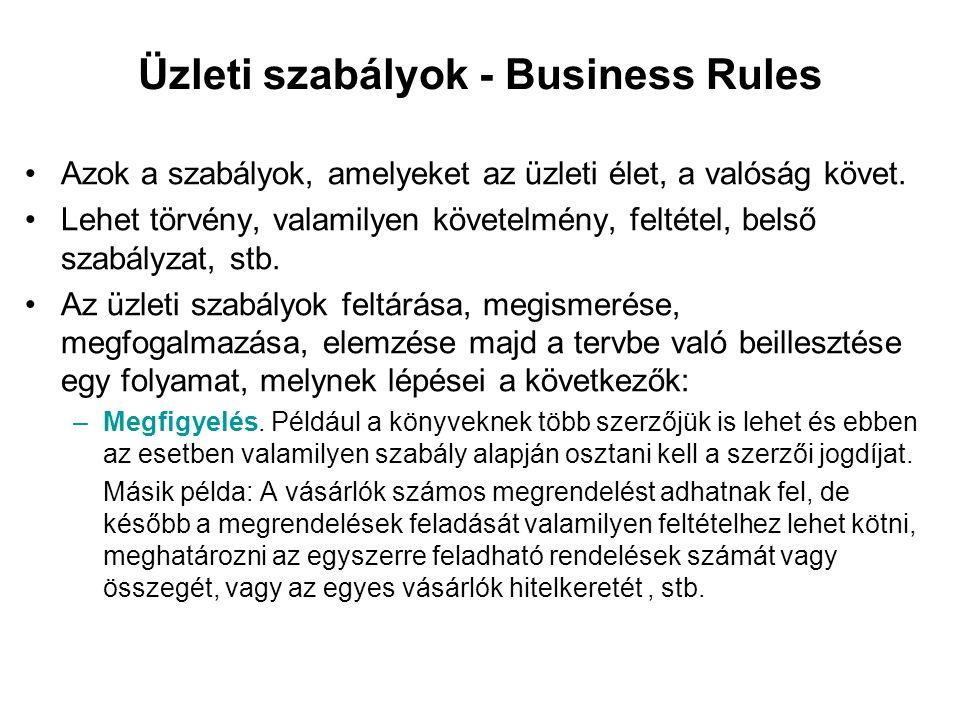 Üzleti szabályok - Business Rules Azok a szabályok, amelyeket az üzleti élet, a valóság követ.