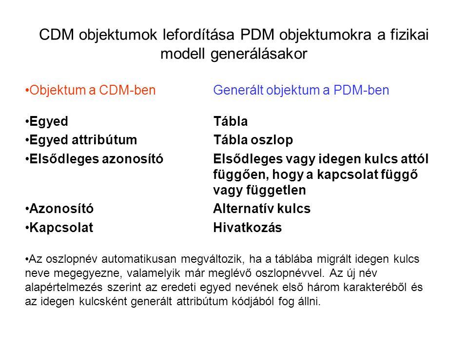 CDM objektumok lefordítása PDM objektumokra a fizikai modell generálásakor Objektum a CDM-benGenerált objektum a PDM-ben EgyedTábla Egyed attribútumTábla oszlop Elsődleges azonosítóElsődleges vagy idegen kulcs attól függően, hogy a kapcsolat függő vagy független AzonosítóAlternatív kulcs KapcsolatHivatkozás Az oszlopnév automatikusan megváltozik, ha a táblába migrált idegen kulcs neve megegyezne, valamelyik már meglévő oszlopnévvel.