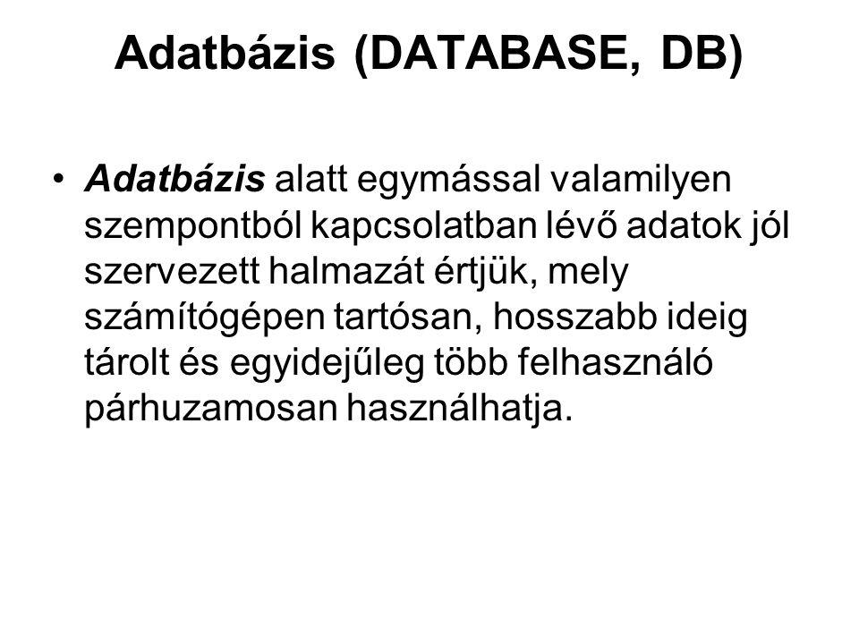 Adatbázis (DATABASE, DB) Adatbázis alatt egymással valamilyen szempontból kapcsolatban lévő adatok jól szervezett halmazát értjük, mely számítógépen tartósan, hosszabb ideig tárolt és egyidejűleg több felhasználó párhuzamosan használhatja.