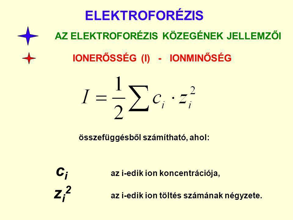 ELEKTROFORÉZIS AZ ELEKTROFORÉZIS KÖZEGÉNEK JELLEMZŐI IONERŐSSÉG (I) - IONMINŐSÉG összefüggésből számítható, ahol: c i az i-edik ion koncentrációja, z
