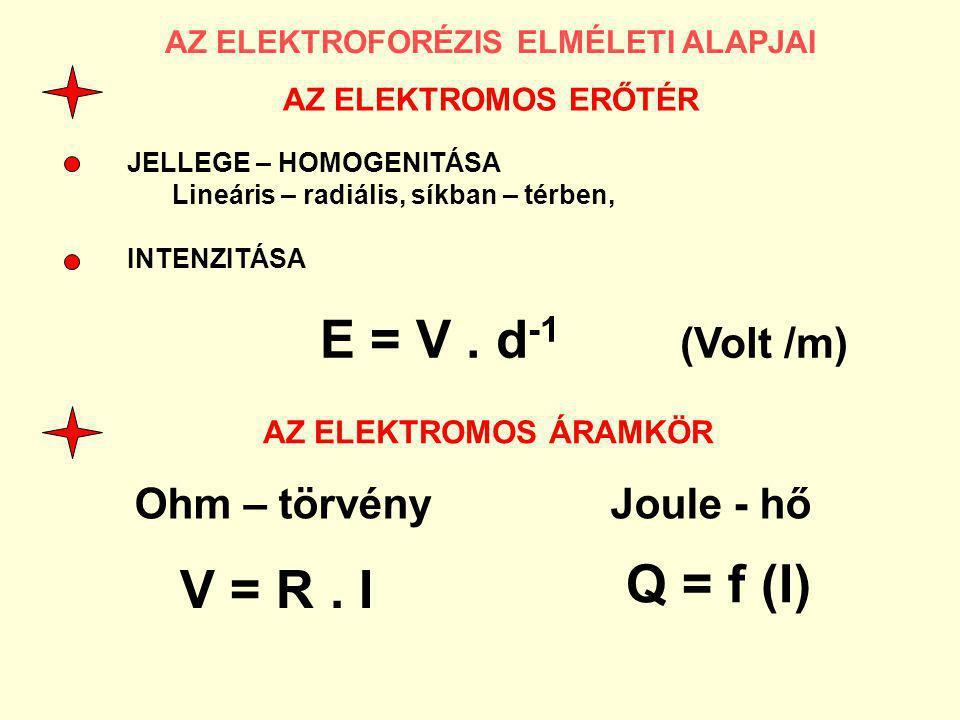 AZ ELEKTROFORÉZIS ELMÉLETI ALAPJAI AZ ELEKTROMOS ERŐTÉR JELLEGE – HOMOGENITÁSA Lineáris – radiális, síkban – térben, INTENZITÁSA E = V. d -1 (Volt /m)