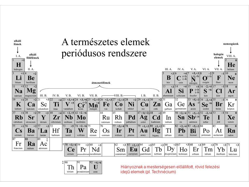 Az elemek periódusos (= ismétlődő) rendszere Oszloponként hasonló tulajdonságok Balról jobbra (és fentről lefelé) mindig eggyel nő a rendszám (protonszám, elektronszám) Atom = atommag (benne protonok és neutronok) + elektronburok (elektronhéjakból épül fel) Elektronhéjak: K (1.), L (2.), M (3.), N (4.) stb.