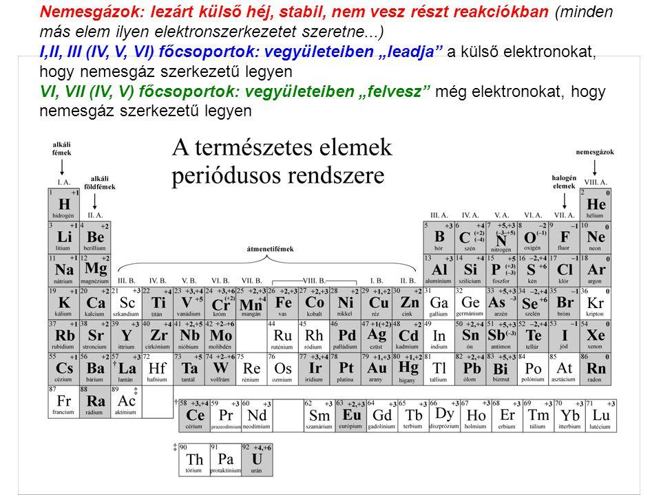 Nemesgázok: lezárt külső héj, stabil, nem vesz részt reakciókban (minden más elem ilyen elektronszerkezetet szeretne...) I,II, III (IV, V, VI) főcsopo
