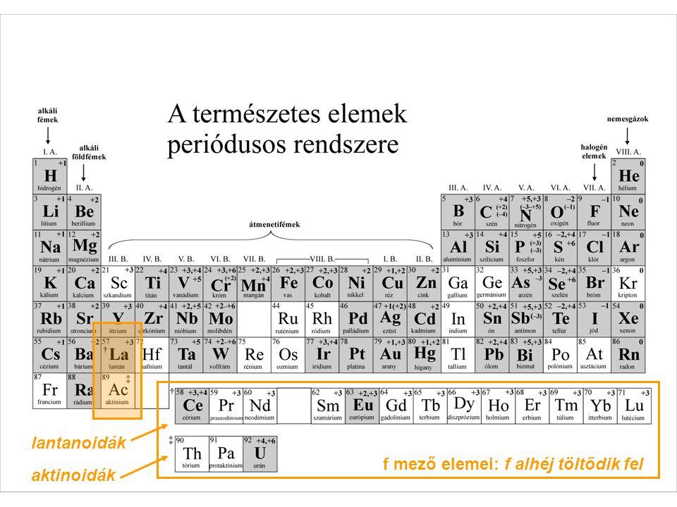 s, p mező elemei: főcsoportok, legkülső elektronhéj töltődik fel, egy perióduson (soron) belül nagy különbségek vannak az elemek közt d, f mező elemei: mellékcsoportok, nem a legkülső héj, hanem kívülről a 2., ill.