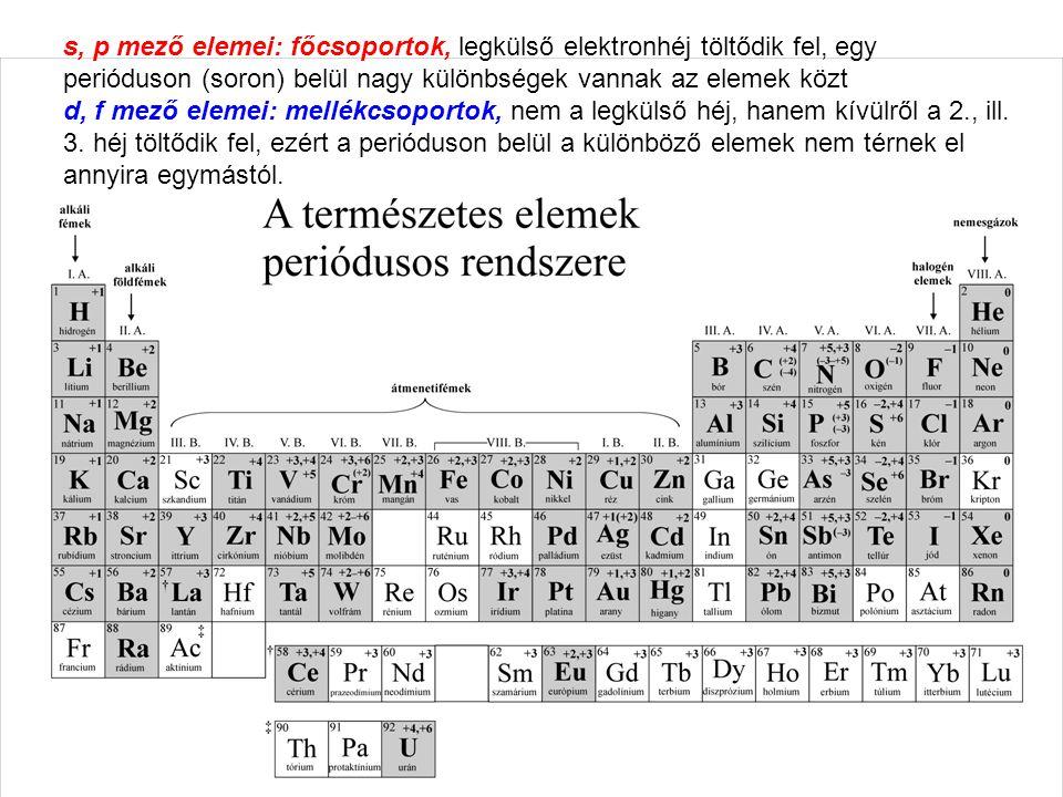 s, p mező elemei: főcsoportok, legkülső elektronhéj töltődik fel, egy perióduson (soron) belül nagy különbségek vannak az elemek közt d, f mező elemei