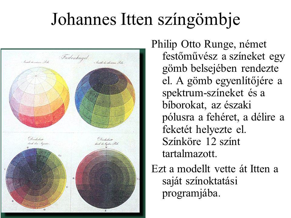 Johannes Itten színgömbje Philip Otto Runge, német festőművész a színeket egy gömb belsejében rendezte el. A gömb egyenlítőjére a spektrum-színeket és