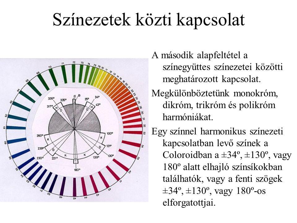 Színezetek közti kapcsolat A második alapfeltétel a színegyüttes színezetei közötti meghatározott kapcsolat. Megkülönböztetünk monokróm, dikróm, trikr