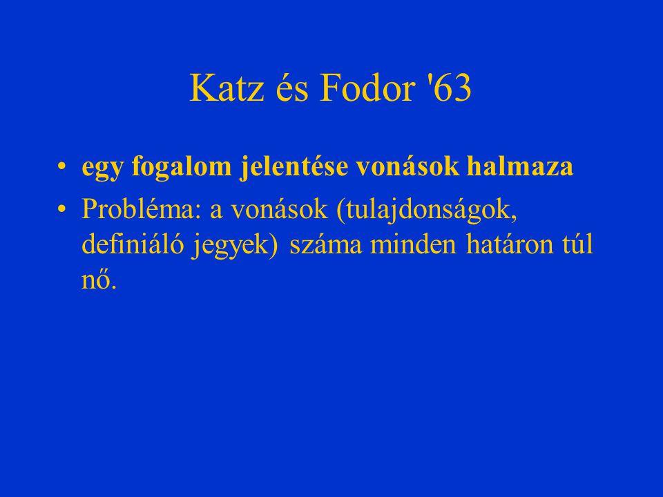 Katz és Fodor 63 egy fogalom jelentése vonások halmaza Probléma: a vonások (tulajdonságok, definiáló jegyek) száma minden határon túl nő.