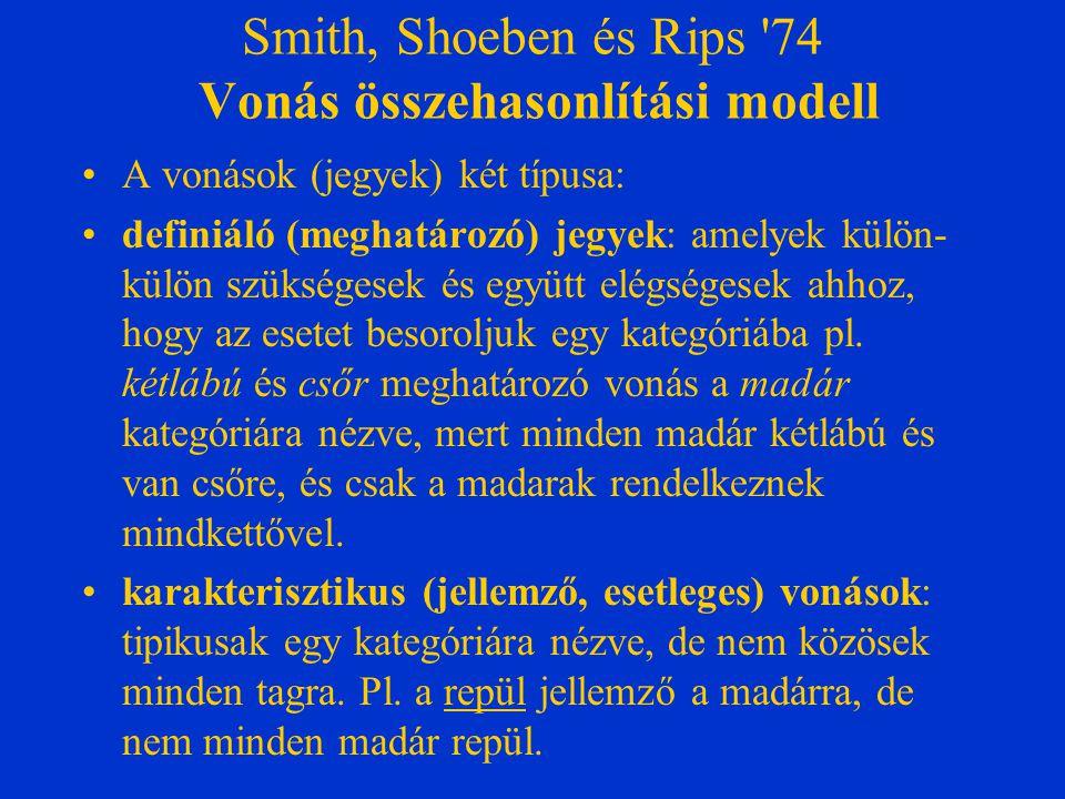 Smith, Shoeben és Rips 74 Vonás összehasonlítási modell A vonások (jegyek) két típusa: definiáló (meghatározó) jegyek: amelyek külön- külön szükségesek és együtt elégségesek ahhoz, hogy az esetet besoroljuk egy kategóriába pl.