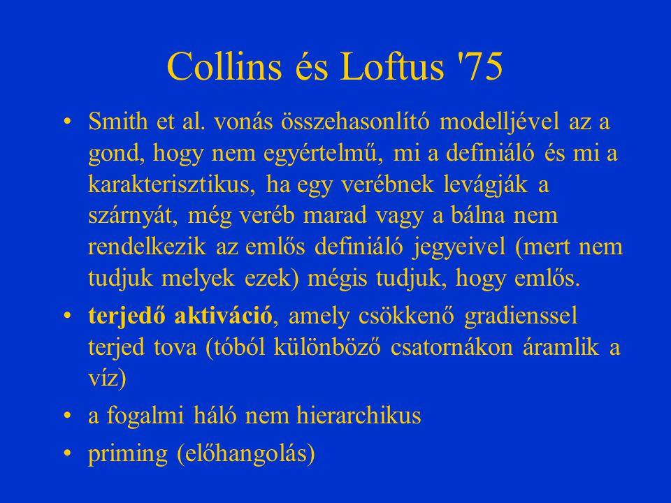 Collins és Loftus '75 Smith et al. vonás összehasonlító modelljével az a gond, hogy nem egyértelmű, mi a definiáló és mi a karakterisztikus, ha egy ve