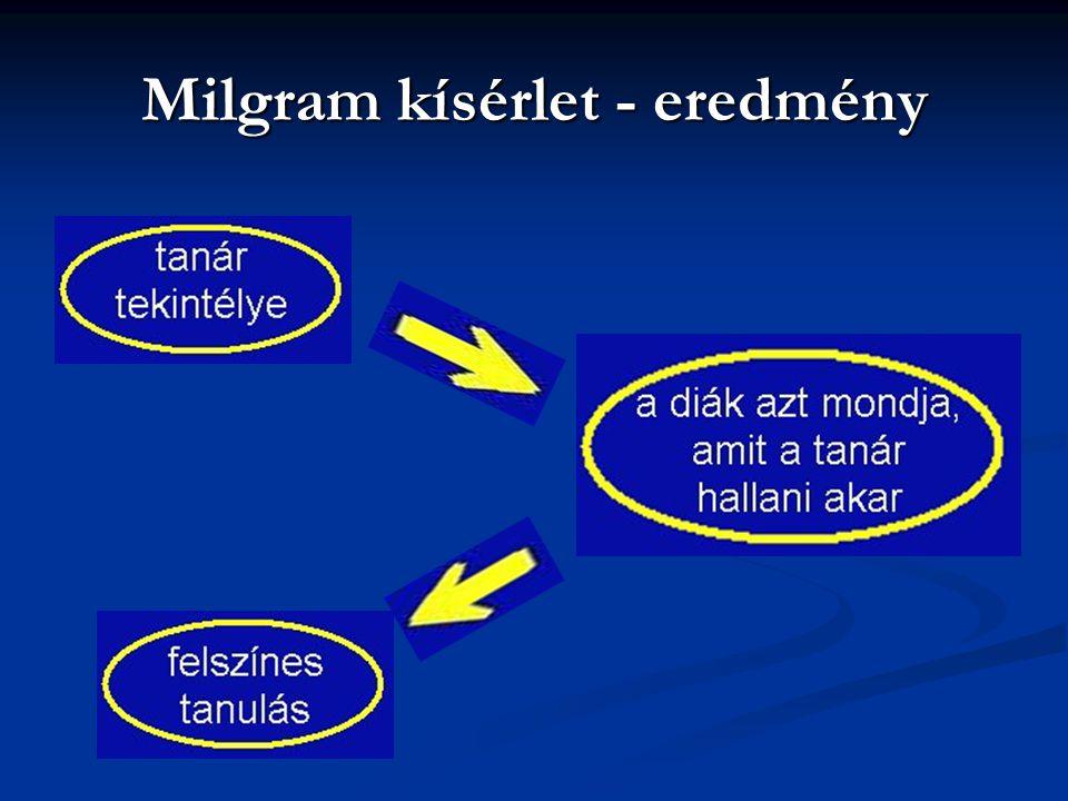 Milgram kísérlet - eredmény
