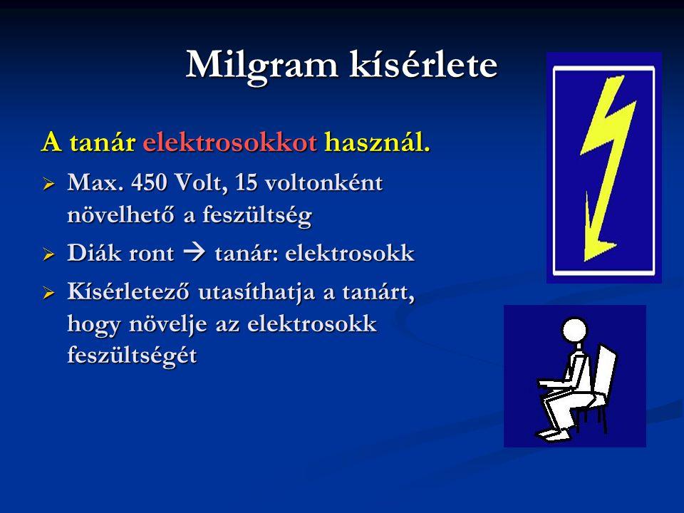 Milgram kísérlete A tanár elektrosokkot használ.  Max. 450 Volt, 15 voltonként növelhető a feszültség  Diák ront  tanár: elektrosokk  Kísérletező
