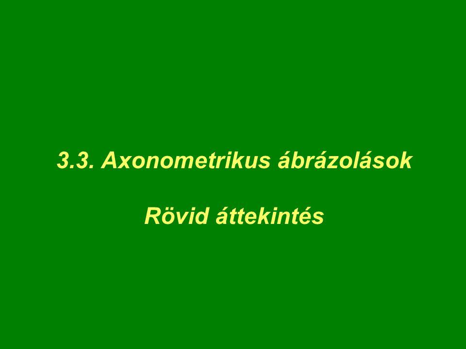Izometria, egyméretű axonometria MM = ( -t t 0 0 ) | -f/2 -f/2 f 0 | ( -h –h -h h ) ( 0 0 0 1 ) f =  2/  3, t = 1/  2, h =  3/3