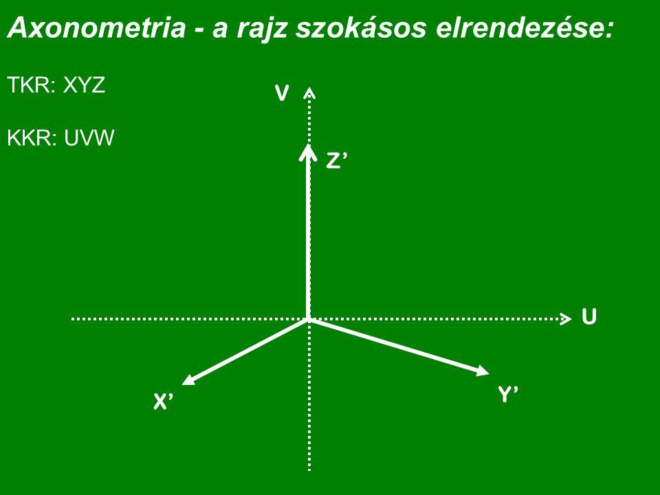 Axonometria - a rajz szokásos elrendezése: TKR: XYZ KKR: UVW Y' X' Z' U V